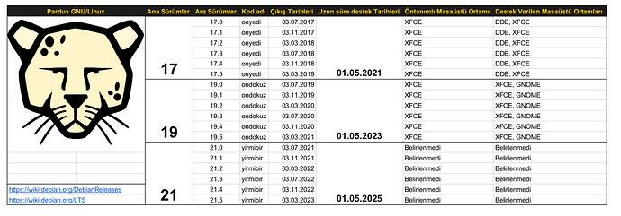 DeepinEkranG%C3%B6r%C3%BCnt%C3%BCs%C3%BC_alan-se%C3%A7_20190523162218