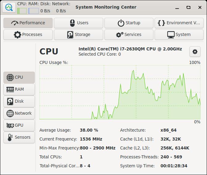 cpu_tab_default_system_theme