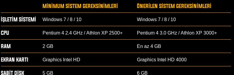 zula_windows